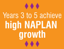 BSPS students achieve higher NAPLAN growth from Years 3 to 5 than local, regional and state schools
